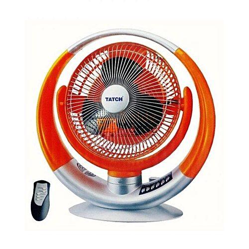 Les ventilateurs anti-moustique
